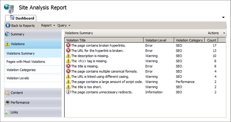 070710 1528 SharePoint27 SharePoint 2010 SEO Analysis with the IIS SEO Toolkit